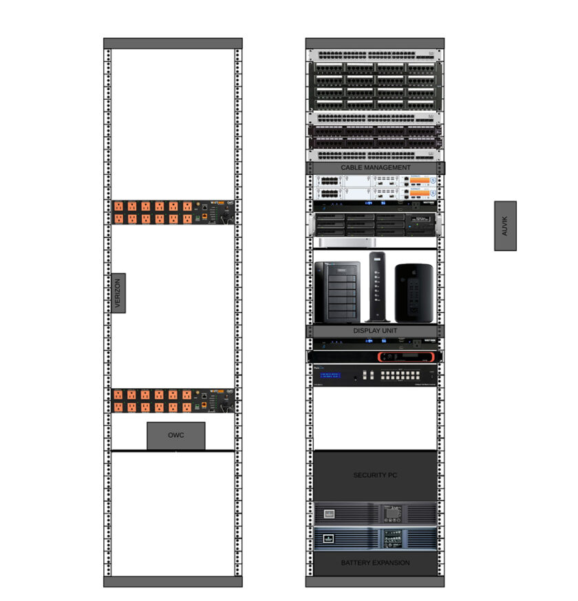 A smart home Component Rack drawing