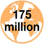 175 million home use smart technology - home automation myths